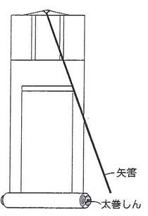 太巻収納02